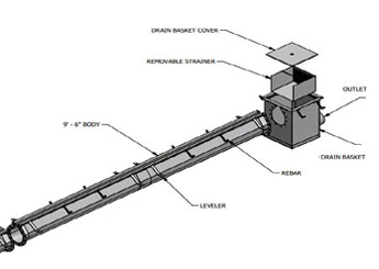 French Drain Specifications